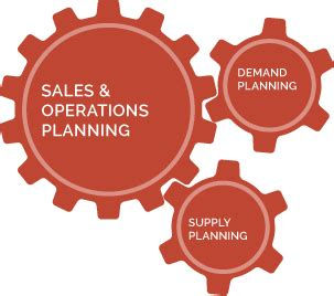 Thesis sales and operations planning
