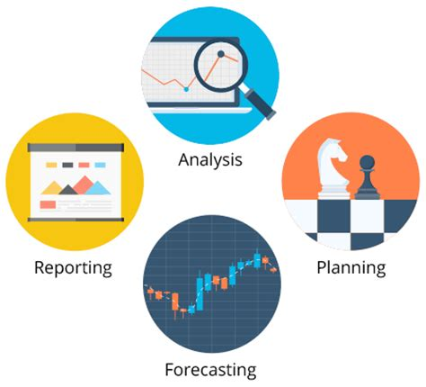 Sales and Operations Planning S&OP Process Demand